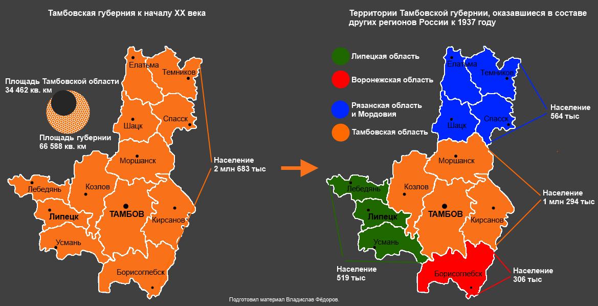 Тамбовская область как субъект РФ доживает последние дни: процесс объединения-укрупнения субъектов РФ стартовал