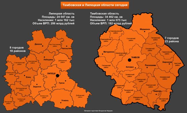 Тамбовская губерния 100 лет спустя