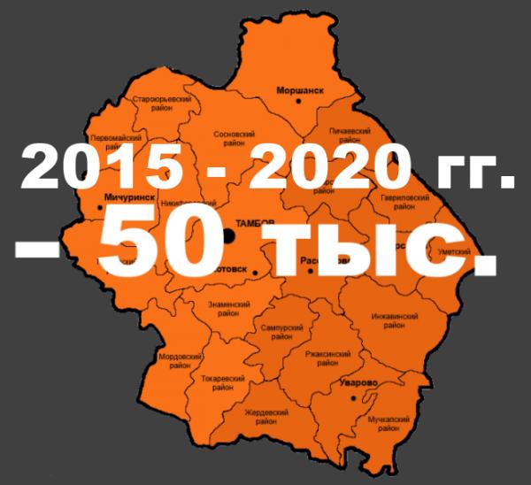 При Александре Никитине население Тамбовской области сократилось на 50 тысяч человек